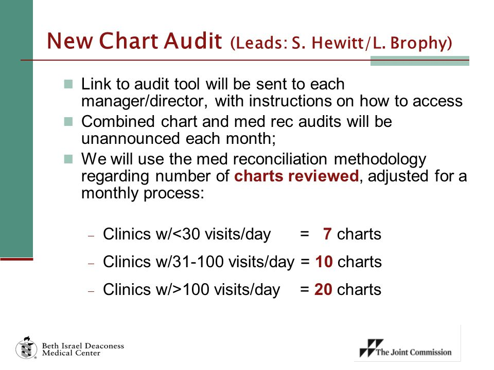 New Chart Audit (Leads: S. Hewitt/L. Brophy) Link to audit tool will be sent to each manager/director, with instructions on how to access Combined cha