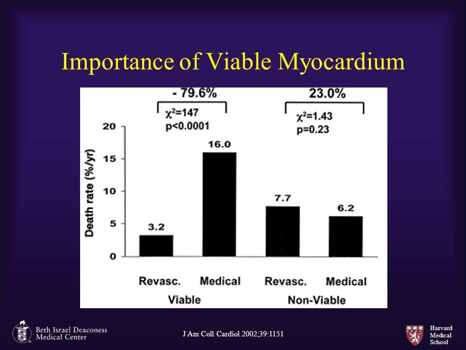 Harvard Medical School Importance of Viable Myocardium J Am Coll Cardiol 2002;39:1151