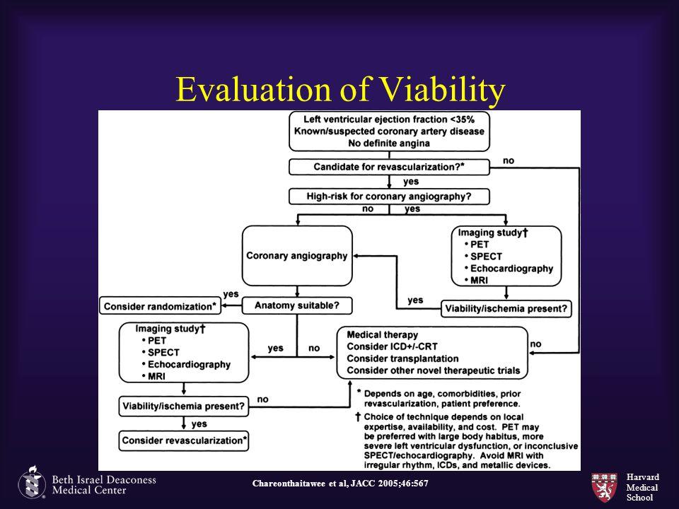 Harvard Medical School Evaluation of Viability Chareonthaitawee et al, JACC 2005;46:567