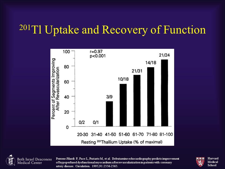 Harvard Medical School 201 Tl Uptake and Recovery of Function Perrone-Filardi P, Pace L, Pratarto M, et al. Dobutamine echocardiography predicts impro