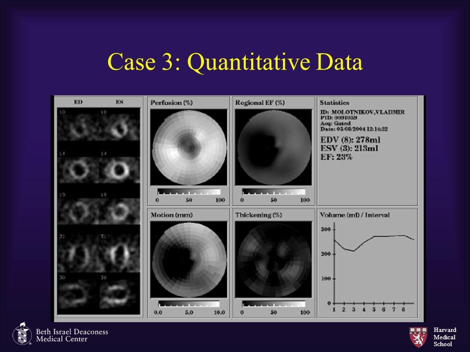 Harvard Medical School Case 3: Quantitative Data
