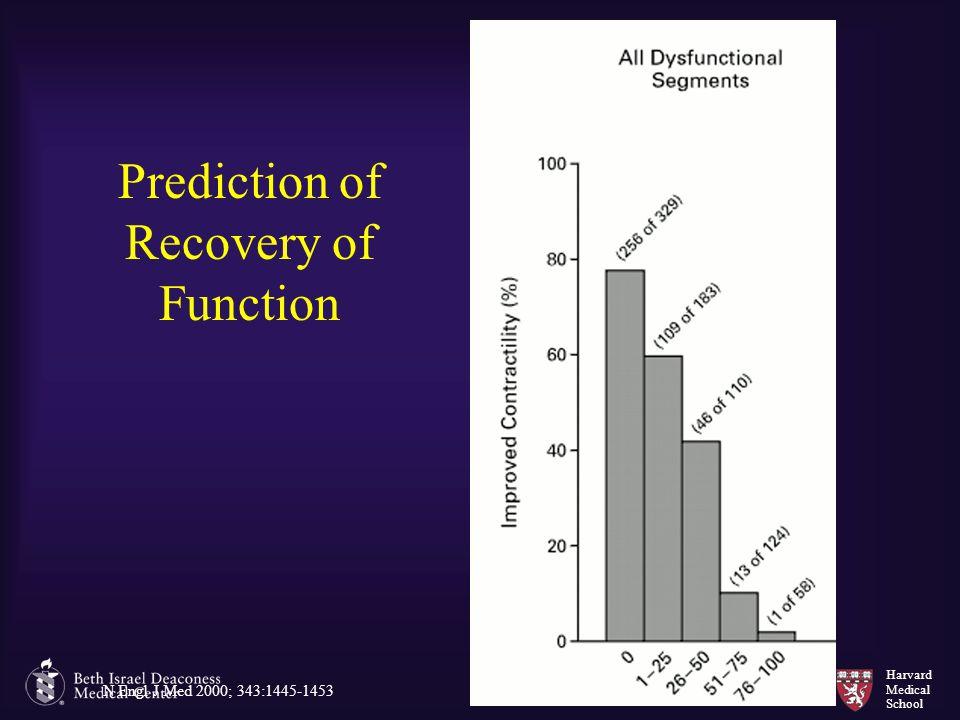 Harvard Medical School Prediction of Recovery of Function N Engl J Med 2000; 343:1445-1453