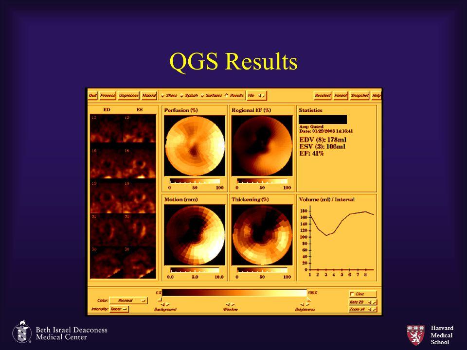 Harvard Medical School QGS Results