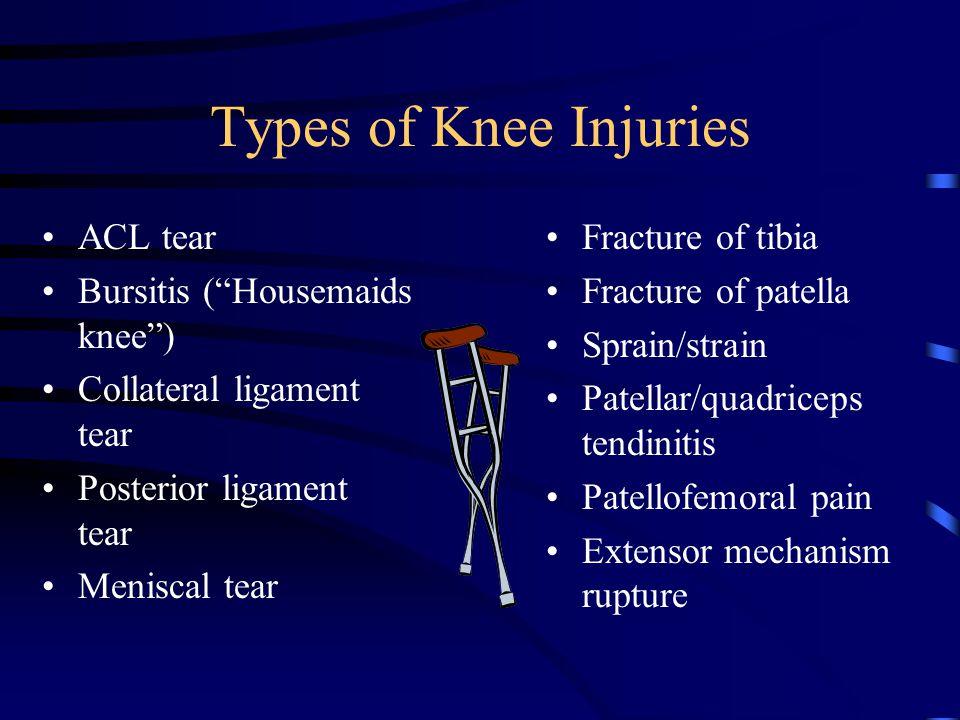 Types of Knee Injuries ACL tear Bursitis ( Housemaids knee ) Collateral ligament tear Posterior ligament tear Meniscal tear Fracture of tibia Fracture of patella Sprain/strain Patellar/quadriceps tendinitis Patellofemoral pain Extensor mechanism rupture