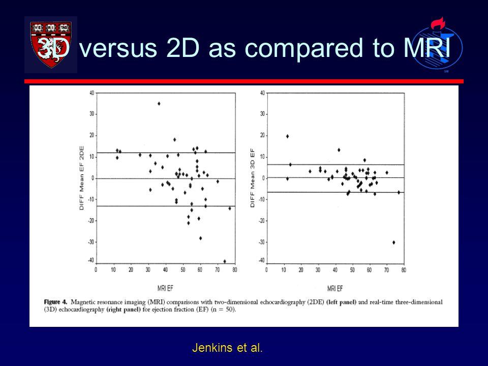3D versus 2D as compared to MRI Jenkins et al.