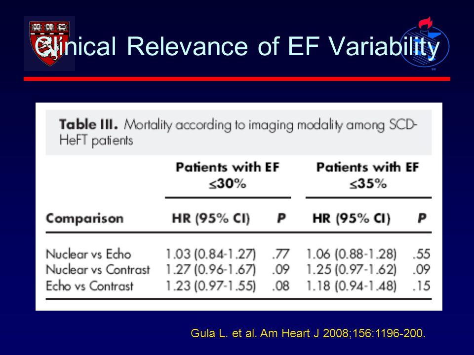 Clinical Relevance of EF Variability Gula L. et al. Am Heart J 2008;156:1196-200.