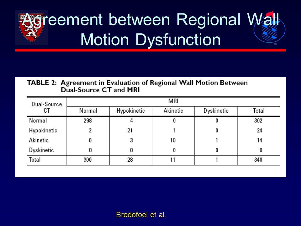Agreement between Regional Wall Motion Dysfunction Brodofoel et al.