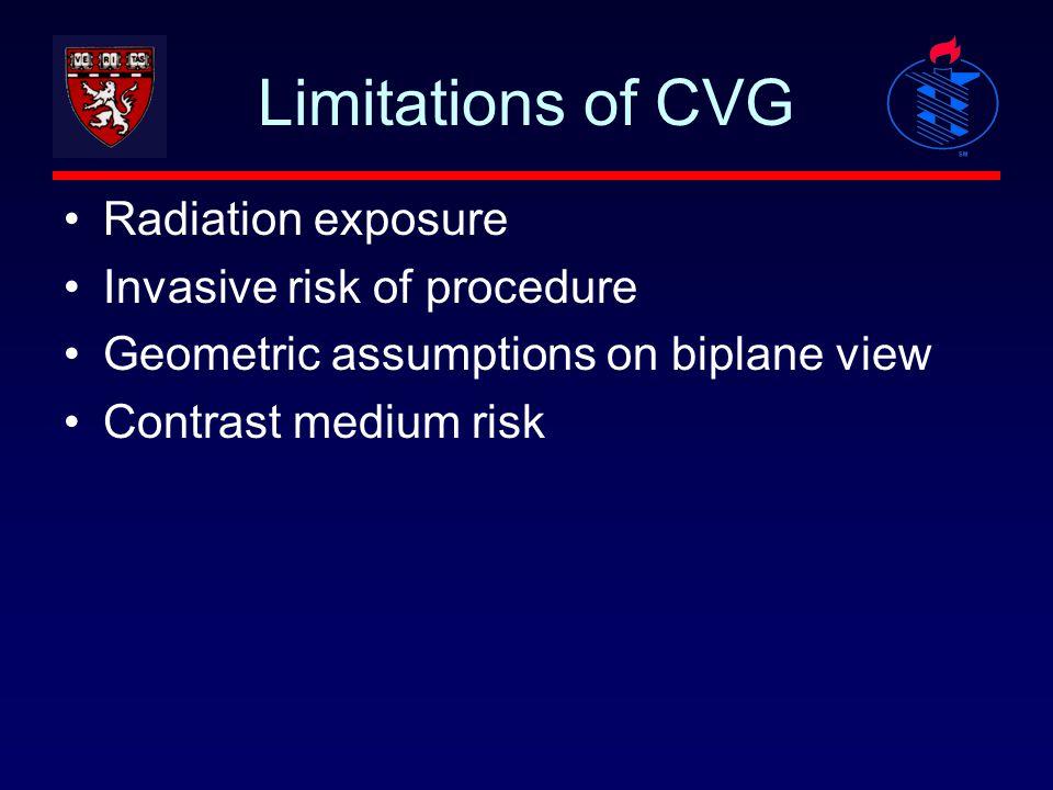 Limitations of CVG Radiation exposure Invasive risk of procedure Geometric assumptions on biplane view Contrast medium risk