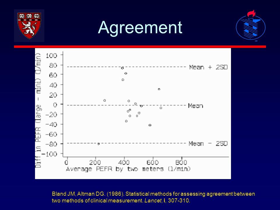 Agreement Bland JM, Altman DG. (1986). Statistical methods for assessing agreement between two methods of clinical measurement. Lancet, i, 307-310.