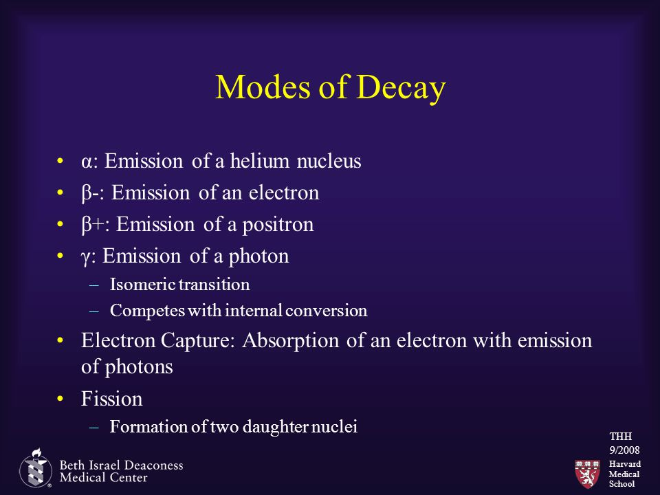 Harvard Medical School THH 9/2008 Modes of Decay α: Emission of a helium nucleus β-: Emission of an electron β+: Emission of a positron γ: Emission of