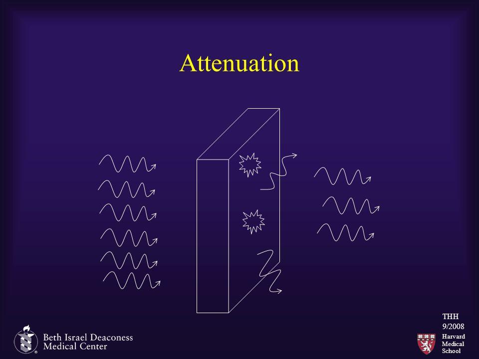 Harvard Medical School THH 9/2008 Attenuation