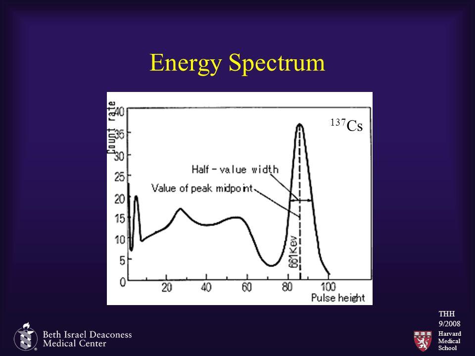Harvard Medical School THH 9/2008 Energy Spectrum 137 Cs
