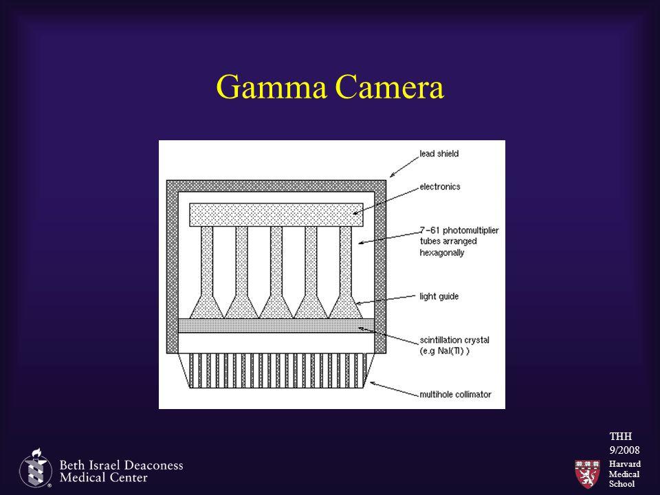 Harvard Medical School THH 9/2008 Gamma Camera