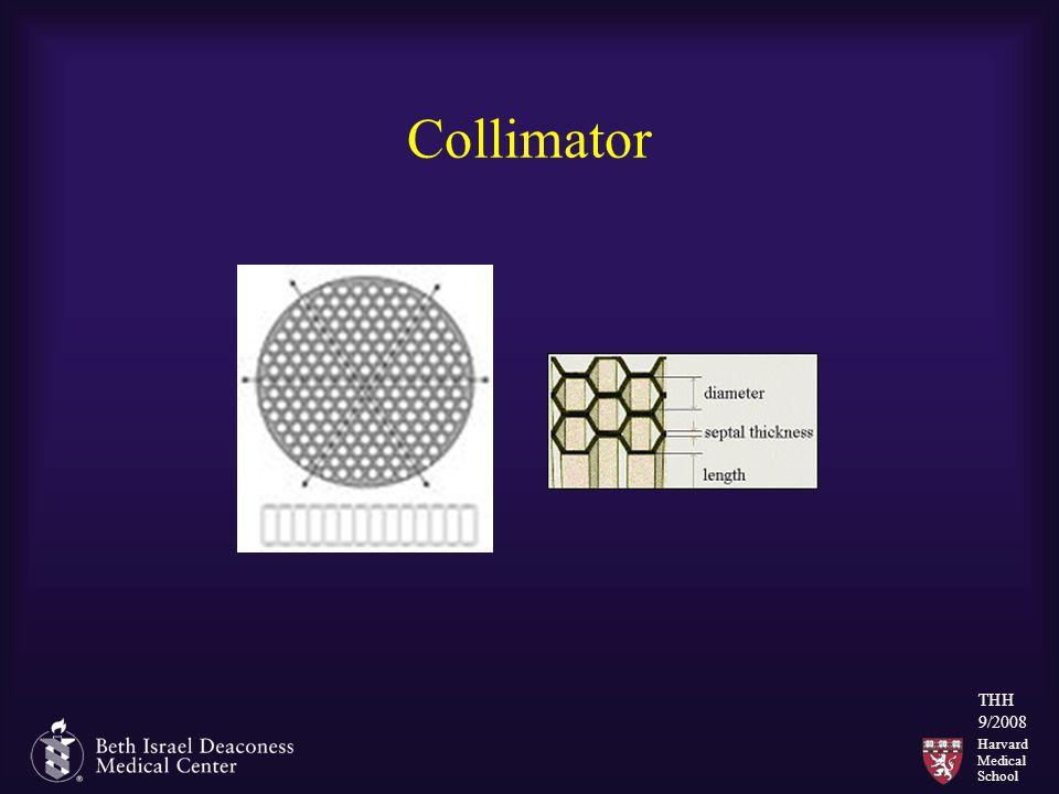 Harvard Medical School THH 9/2008 Collimator