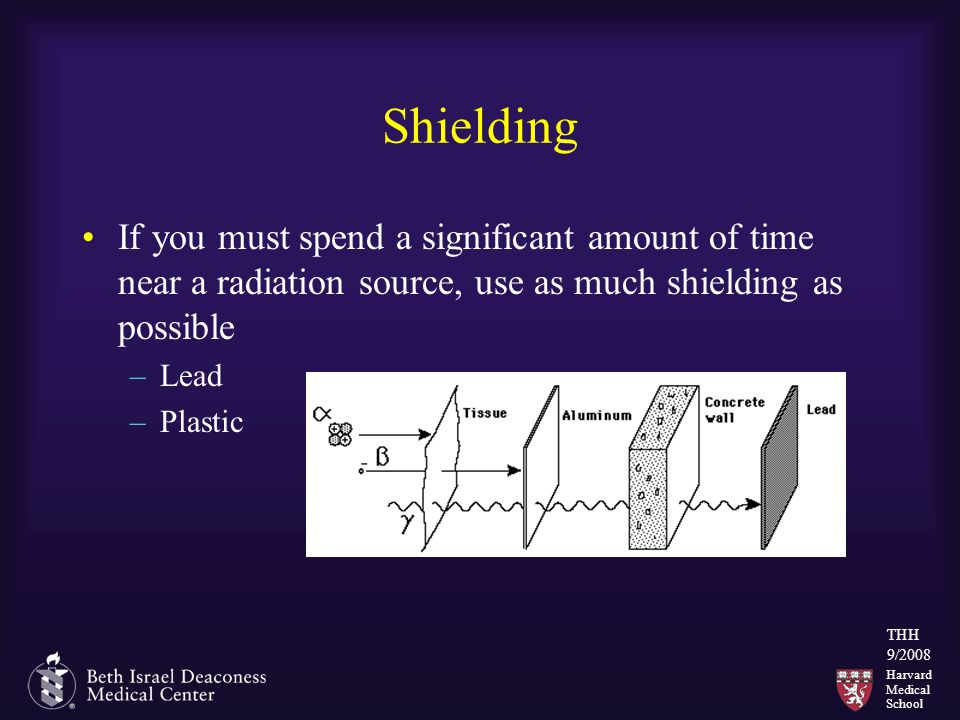 Harvard Medical School THH 9/2008 Shielding If you must spend a significant amount of time near a radiation source, use as much shielding as possible –Lead –Plastic