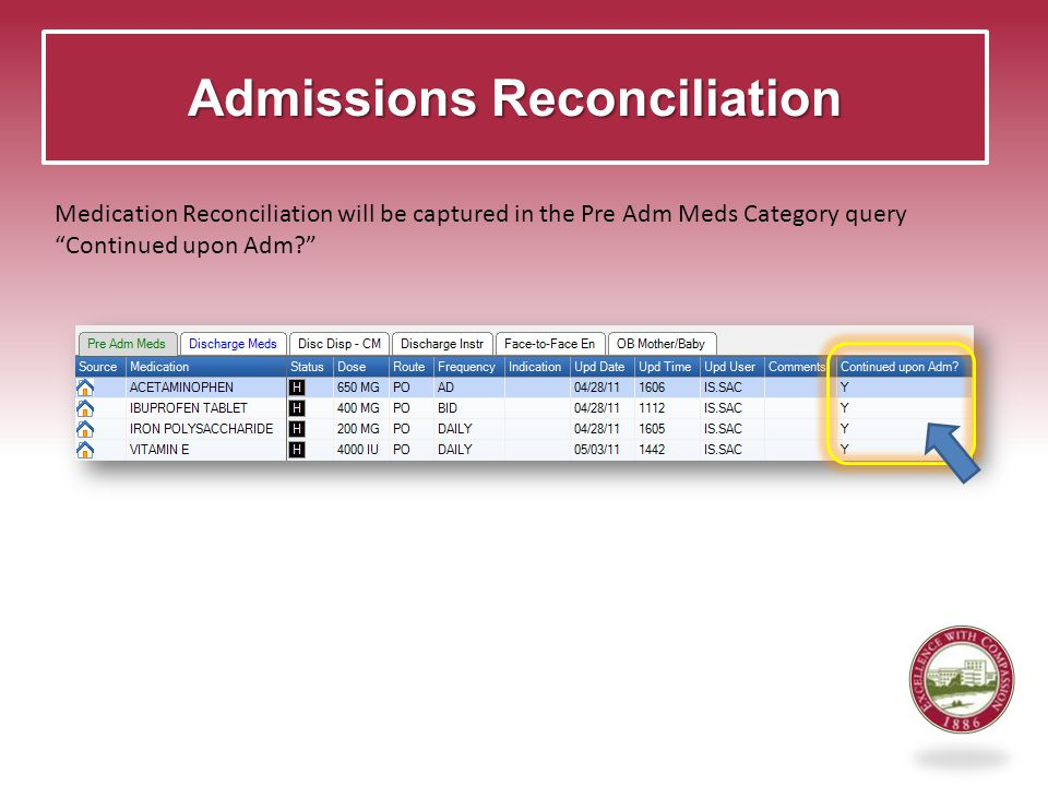Admissions Reconciliation Medication Reconciliation will be captured in the Pre Adm Meds Category query Continued upon Adm