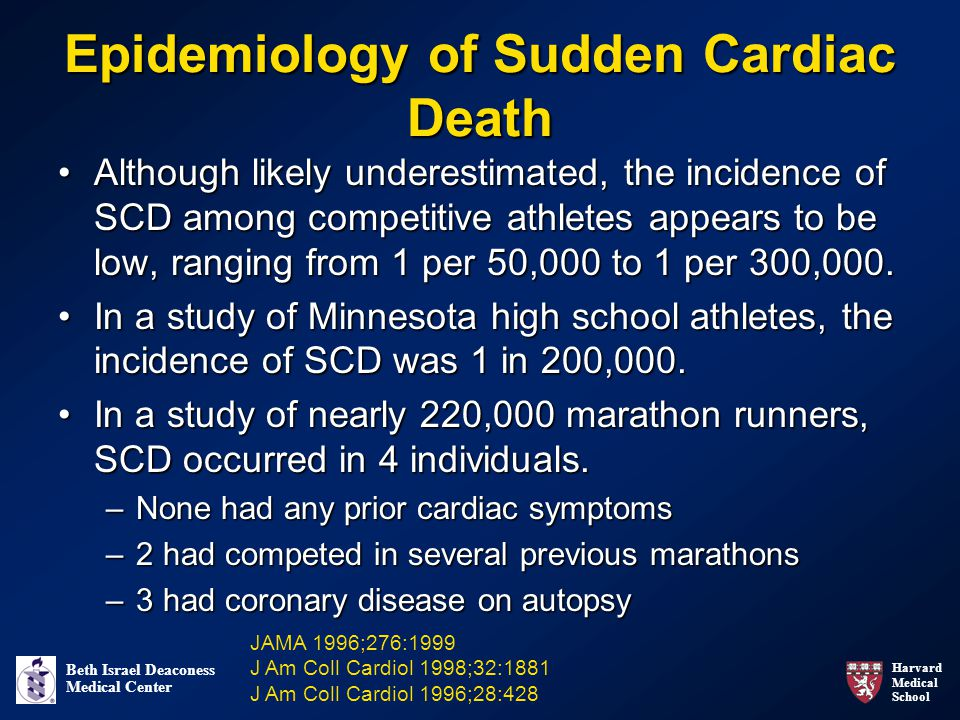 Harvard Medical School Beth Israel Deaconess Medical Center Epidemiology of Sudden Cardiac Death Although likely underestimated, the incidence of SCD