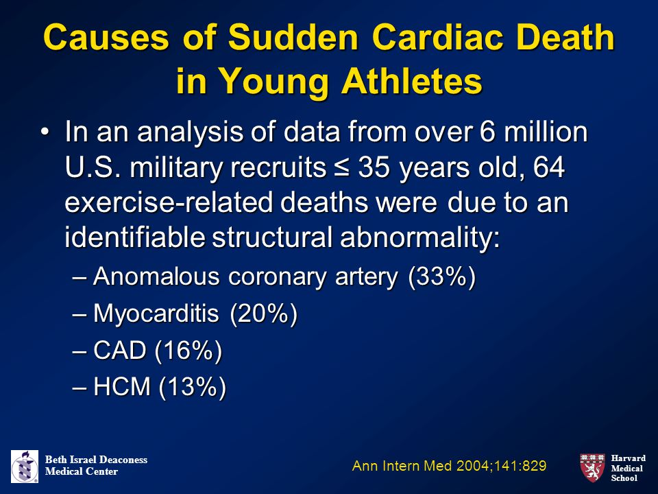 Harvard Medical School Beth Israel Deaconess Medical Center Causes of Sudden Cardiac Death in Young Athletes In an analysis of data from over 6 millio