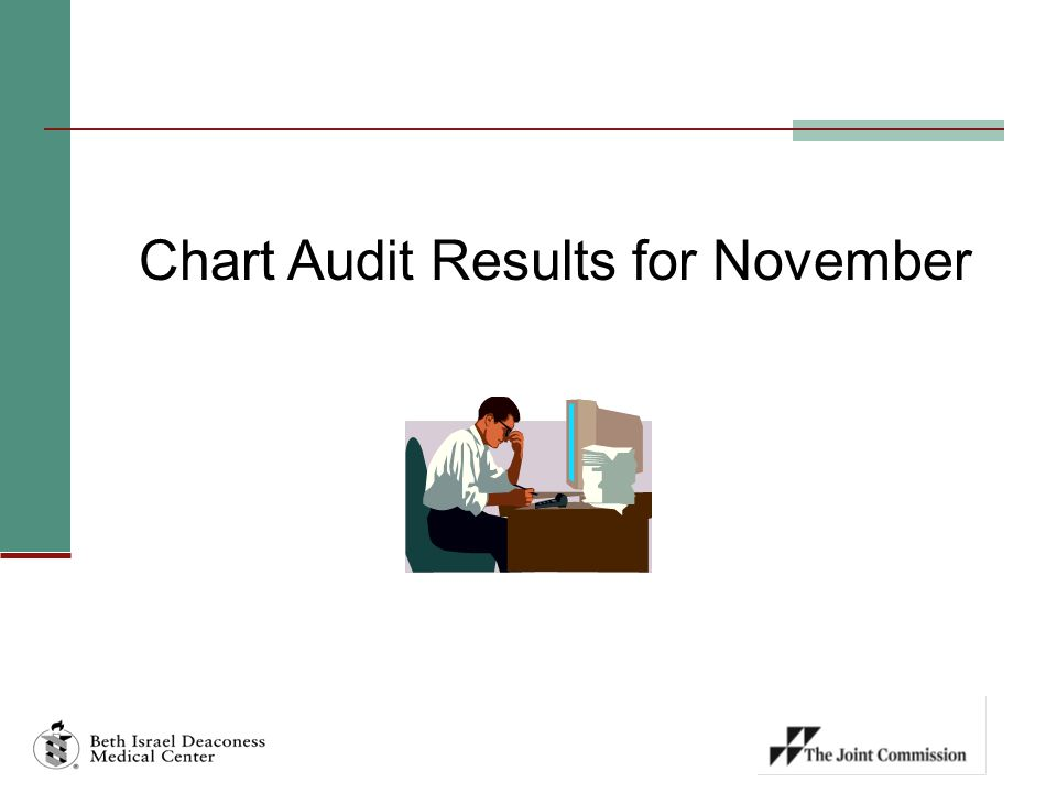 Chart Audit Results for November