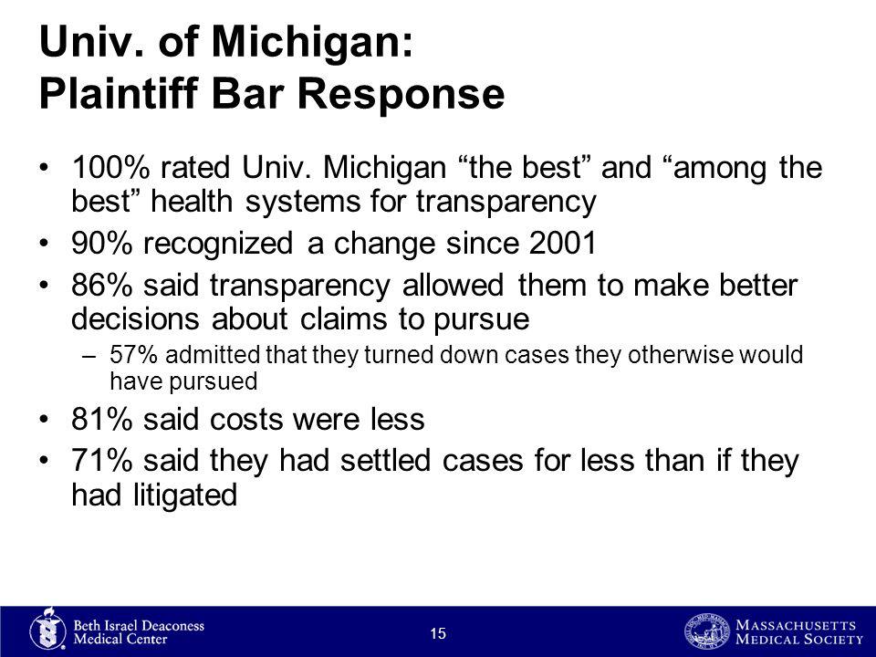 Univ.of Michigan: Plaintiff Bar Response 100% rated Univ.