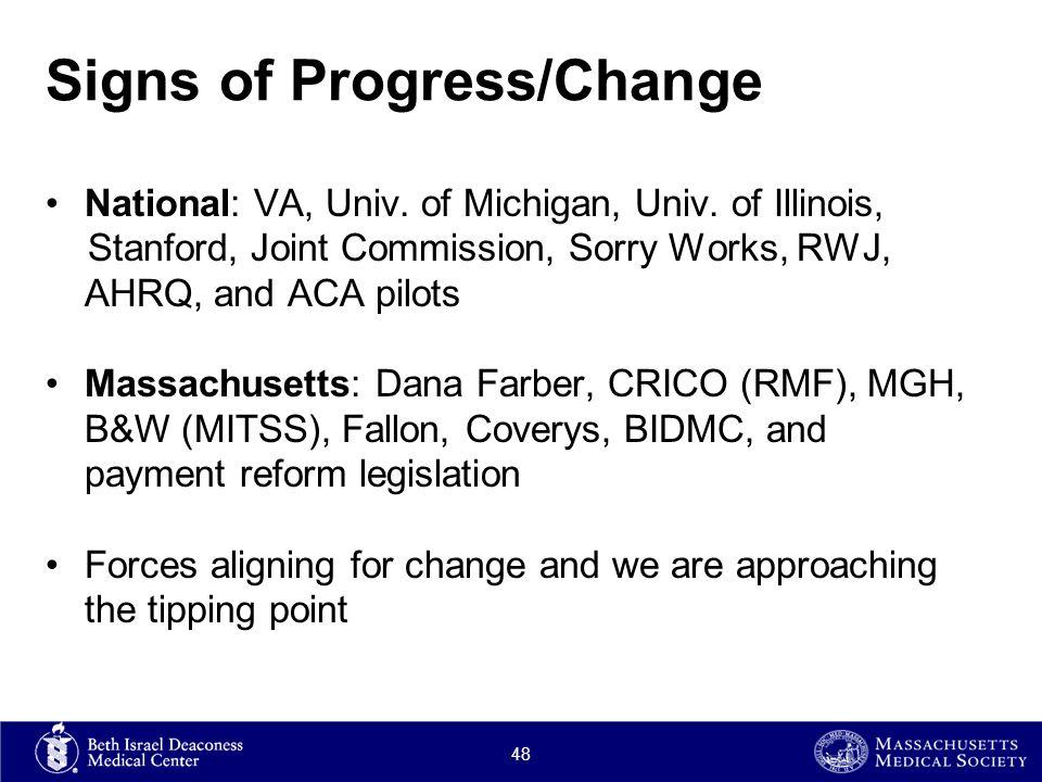 Signs of Progress/Change National: VA, Univ.of Michigan, Univ.