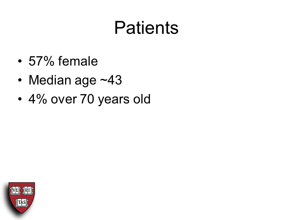Patients 57% female Median age ~43 4% over 70 years old