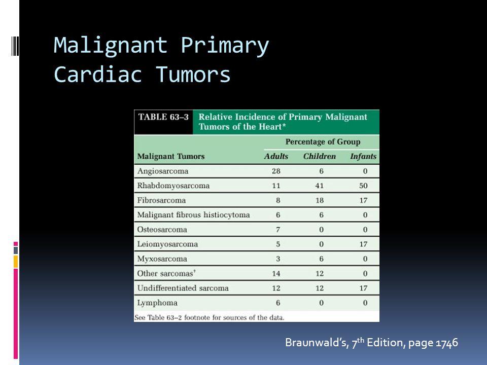 Malignant Primary Cardiac Tumors Braunwald's, 7 th Edition, page 1746