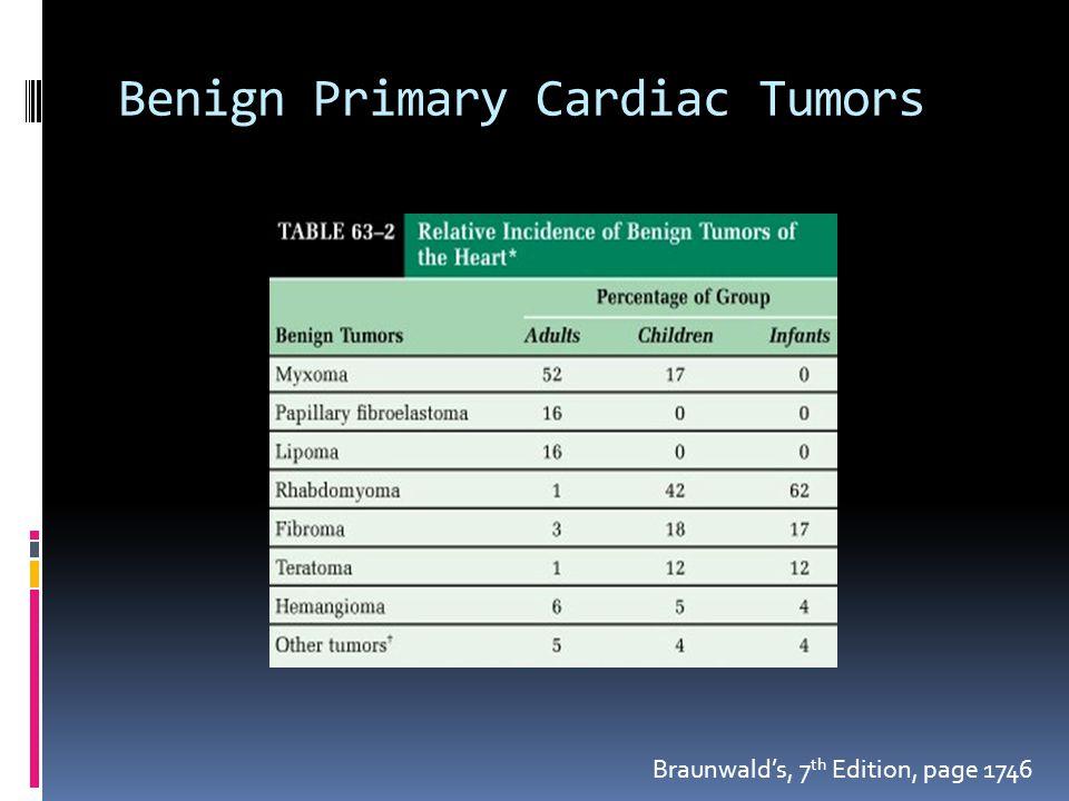 Benign Primary Cardiac Tumors Braunwald's, 7 th Edition, page 1746