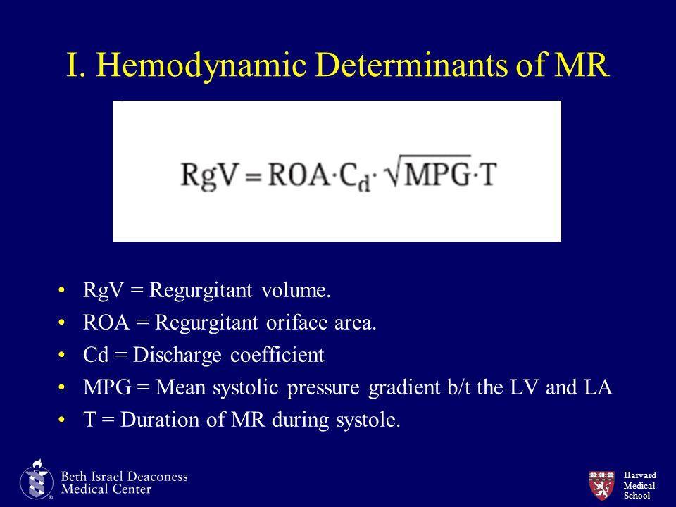 Harvard Medical School I.Hemodynamic Determinants of MR RgV = Regurgitant volume.