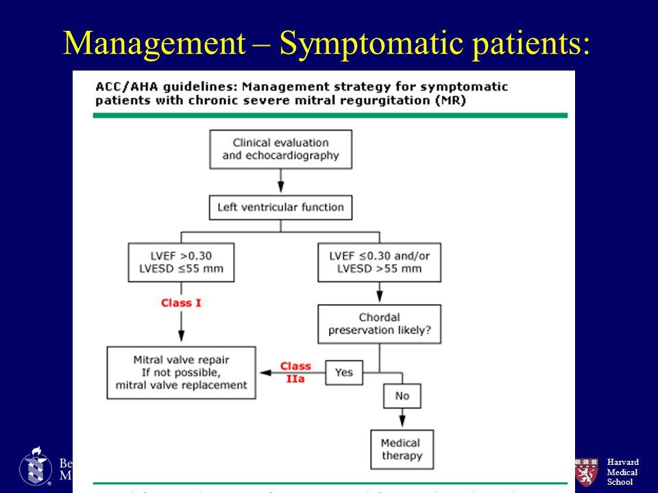 Harvard Medical School Management – Symptomatic patients: