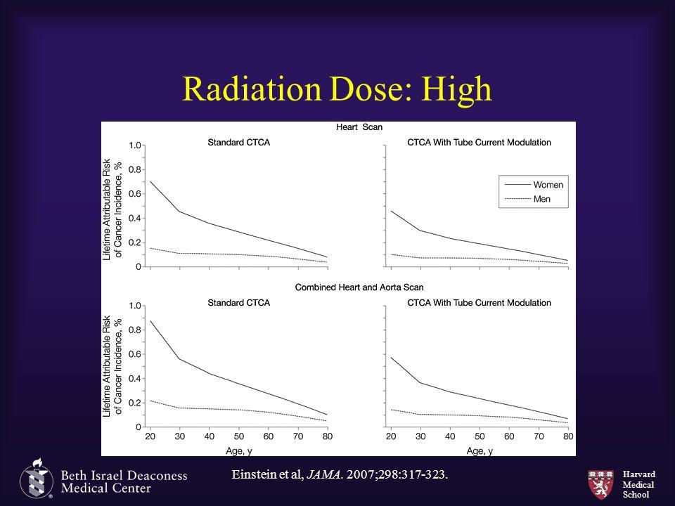 Harvard Medical School Radiation Dose: High Einstein et al, JAMA. 2007;298:317-323.