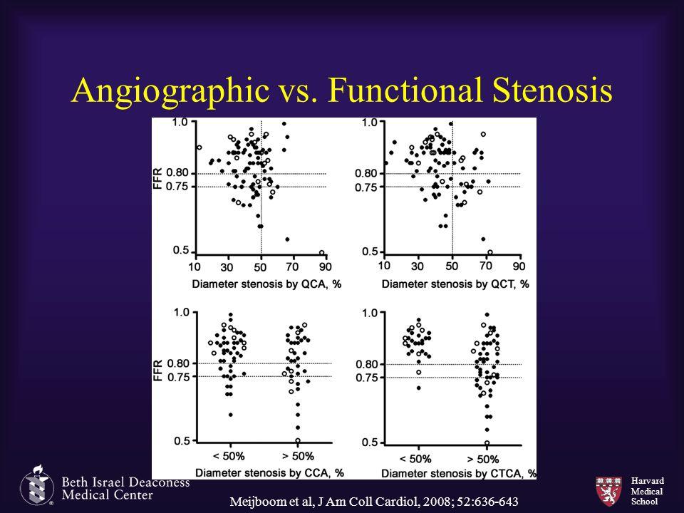 Harvard Medical School Angiographic vs. Functional Stenosis Meijboom et al, J Am Coll Cardiol, 2008; 52:636-643