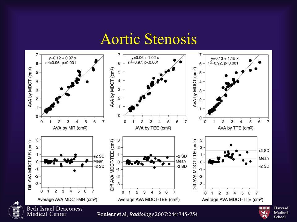 Harvard Medical School Aortic Stenosis Pouleur et al, Radiology 2007;244:745-754
