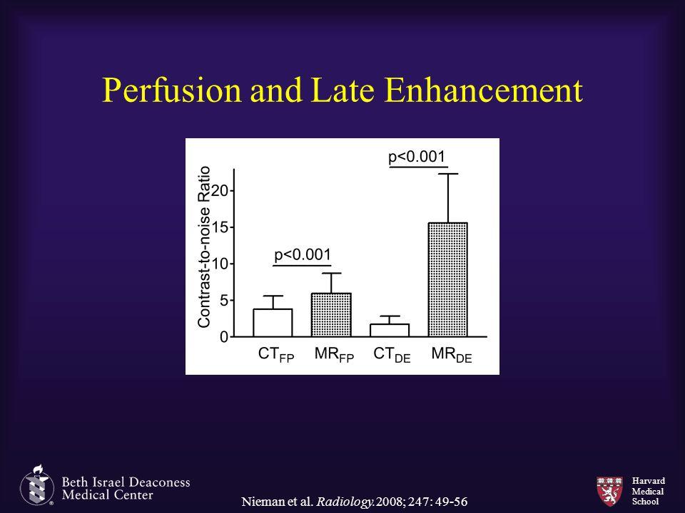Harvard Medical School Perfusion and Late Enhancement Nieman et al. Radiology.2008; 247: 49-56