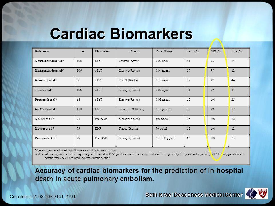 Beth Israel Deaconess Medical Center Cardiac Biomarkers ReferencenBiomarkerAssayCut-off levelTest +,%NPV,%PPV,% Konstantinides et al 19 106cTnICentaur (Bayer)0.07 ng/ml419814 Konstantinides et al 19 106cTnTElecsys (Roche)0.04 ng/ml379712 Giannitsis et al 20 56cTnTTropT (Roche)0.10 ng/ml329744 Janata et al 21 106cTnTElecsys (Roche)0.09 ng/ml119934 Pruszczyk et al 23 64cTnTElecsys (Roche)0.01 ng/ml5010025 ten Wolde et al 27 110BNPShionoria (CIS Bio)21.7 pmol/L339917 Kucher et al 26 73Pro-BNPElecsys (Roche)500 pg/ml5810012 Kucher et al 25 73BNPTriage (Biosite)50 pg/ml5810012 Pruszczyk et al 22 79Pro-BNPElecsys (Roche)153-334 pg/ml * 6610023 * Age and gender adjusted cut-off levels according to manufacturer.