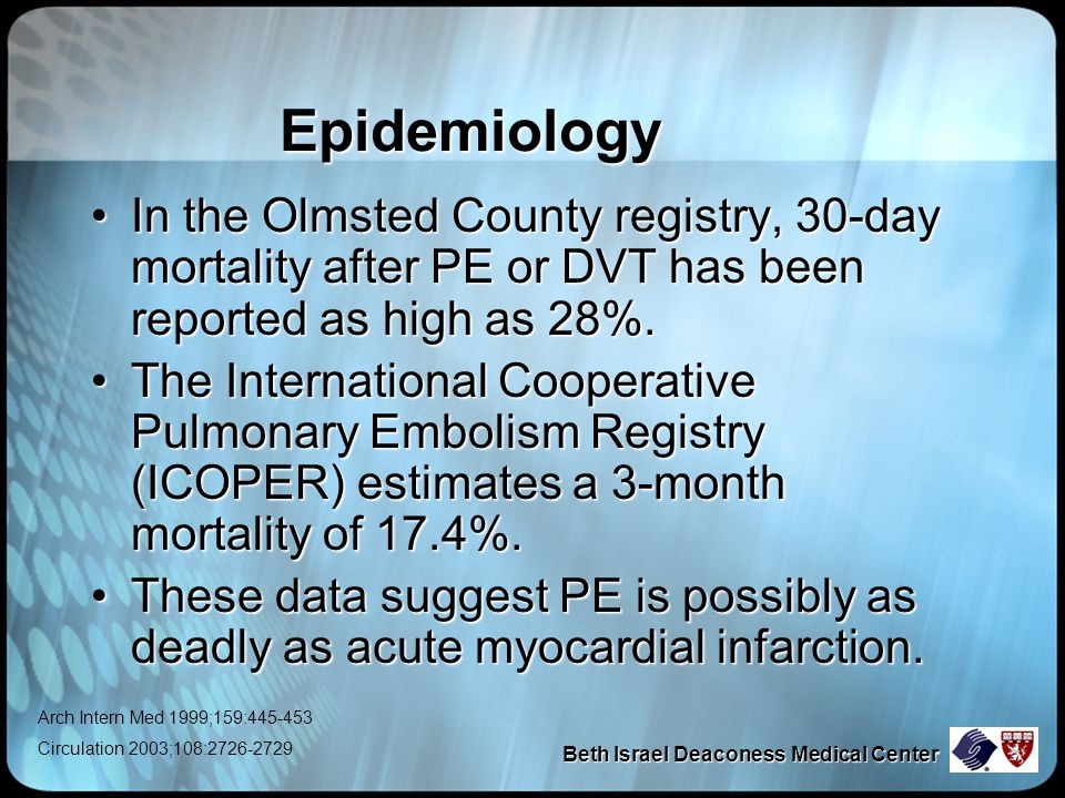 Beth Israel Deaconess Medical Center Epidemiology In the Olmsted County registry, 30-day mortality after PE or DVT has been reported as high as 28%.In the Olmsted County registry, 30-day mortality after PE or DVT has been reported as high as 28%.