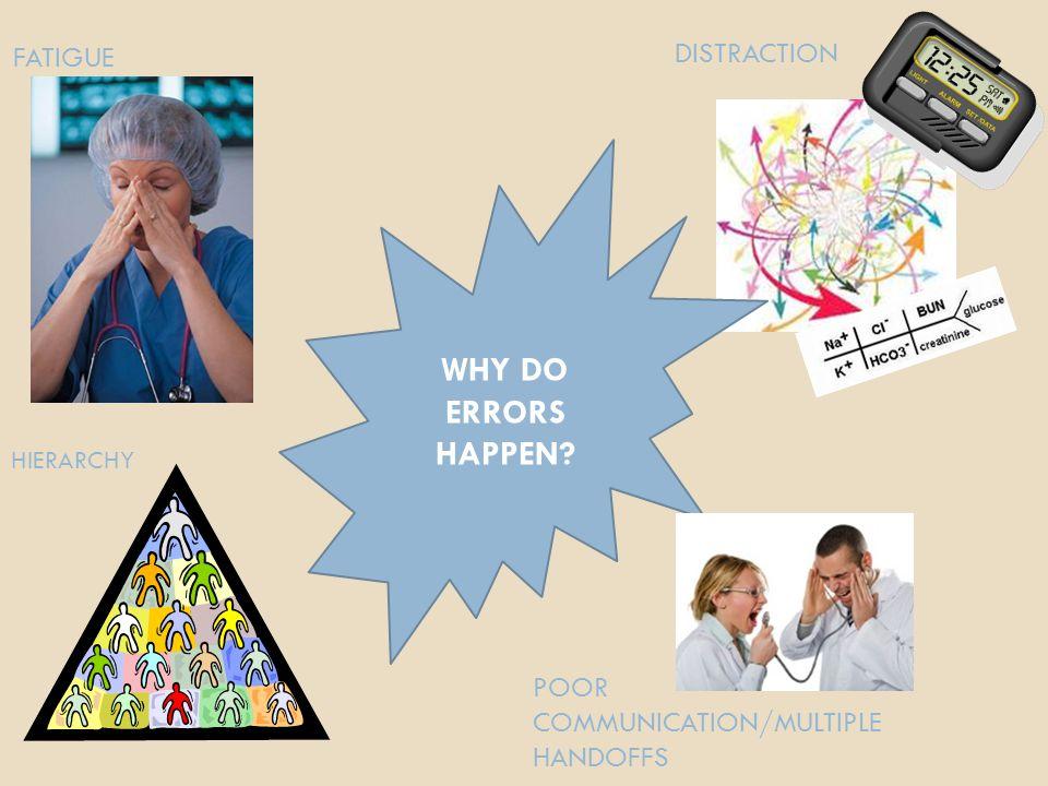 FATIGUE DISTRACTION HIERARCHY POOR COMMUNICATION/MULTIPLE HANDOFFS WHY DO ERRORS HAPPEN?