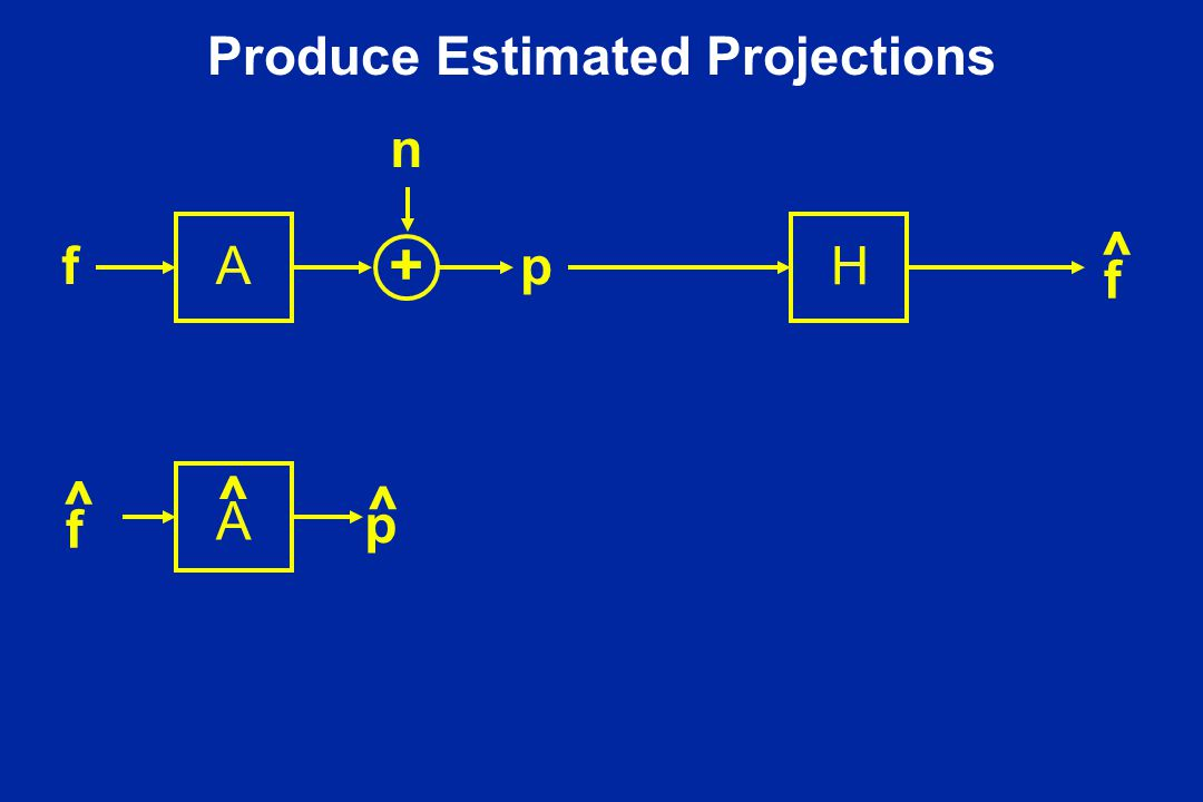 Produce Estimated Projections Af n p f ^ p ^ + f ^ H A ^