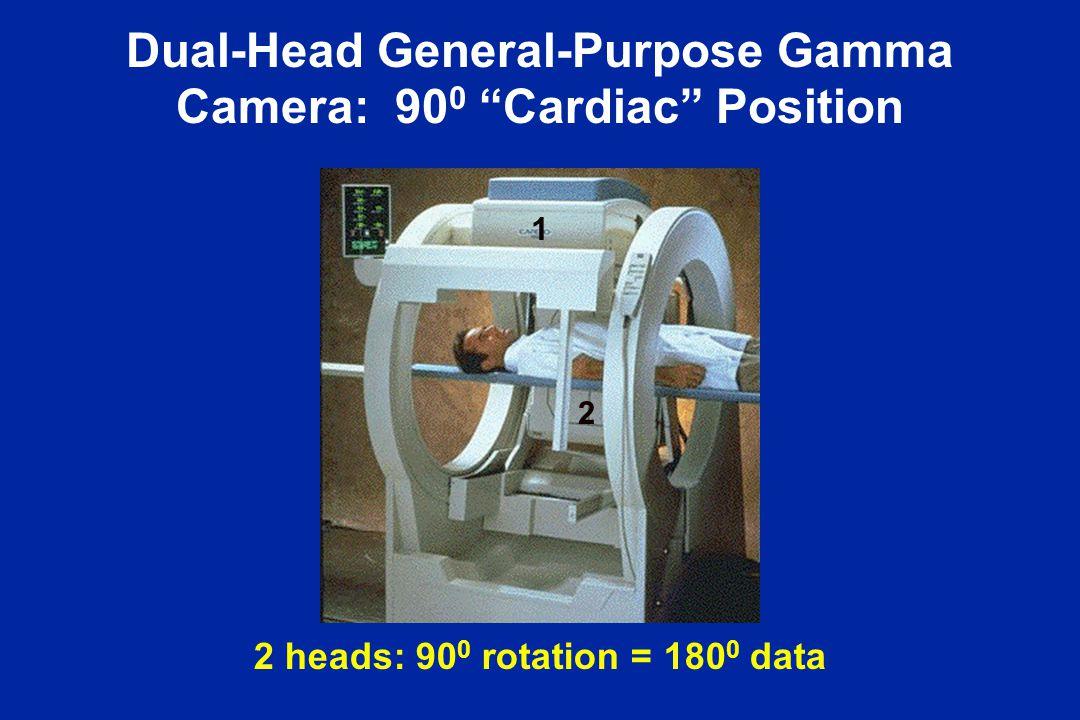 Dual-Head General-Purpose Gamma Camera: 90 0 Cardiac Position 2 heads: 90 0 rotation = 180 0 data 1 2