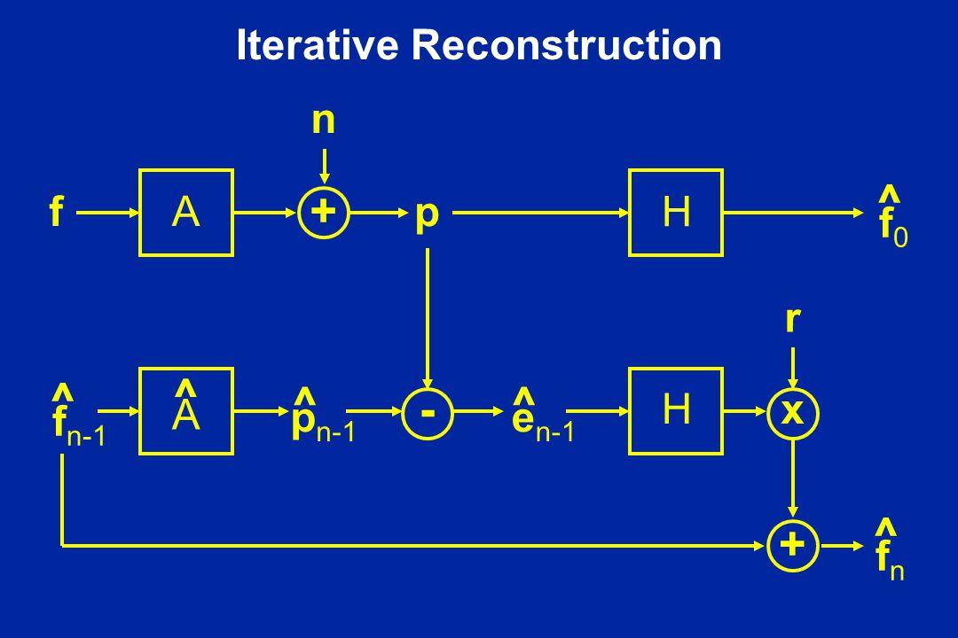 Iterative Reconstruction Af n p f n-1 ^ p n-1 ^ e n-1 ^ fnfn ^ + - x + f0f0 ^ r H H A ^