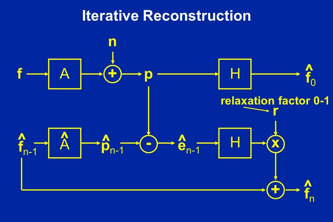 Iterative Reconstruction Af n p f n-1 ^ p n-1 ^ e n-1 ^ fnfn ^ + - x + f0f0 ^ r H H A ^ relaxation factor 0-1