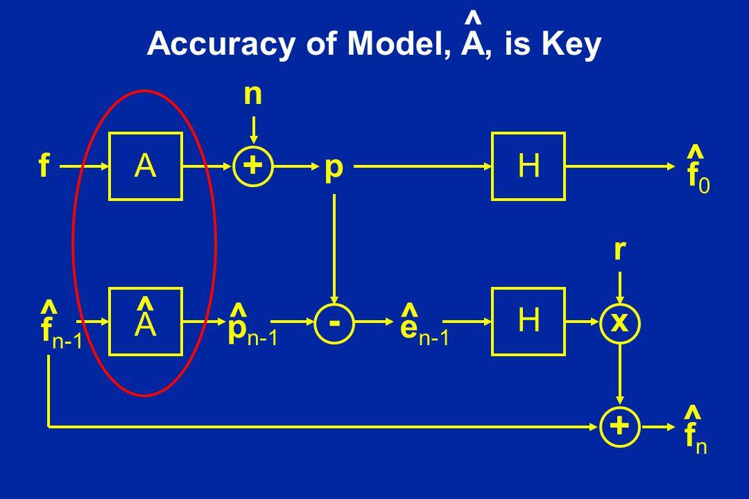 Accuracy of Model, A, is Key Af n p f n-1 ^ p n-1 ^ e n-1 ^ fnfn ^ + - x + f0f0 ^ r H H A ^ ^