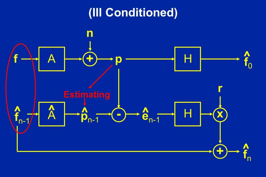 (Ill Conditioned) Af n p f n-1 ^ p n-1 ^ e n-1 ^ fnfn ^ + - x + f0f0 ^ r H H A ^ Estimating