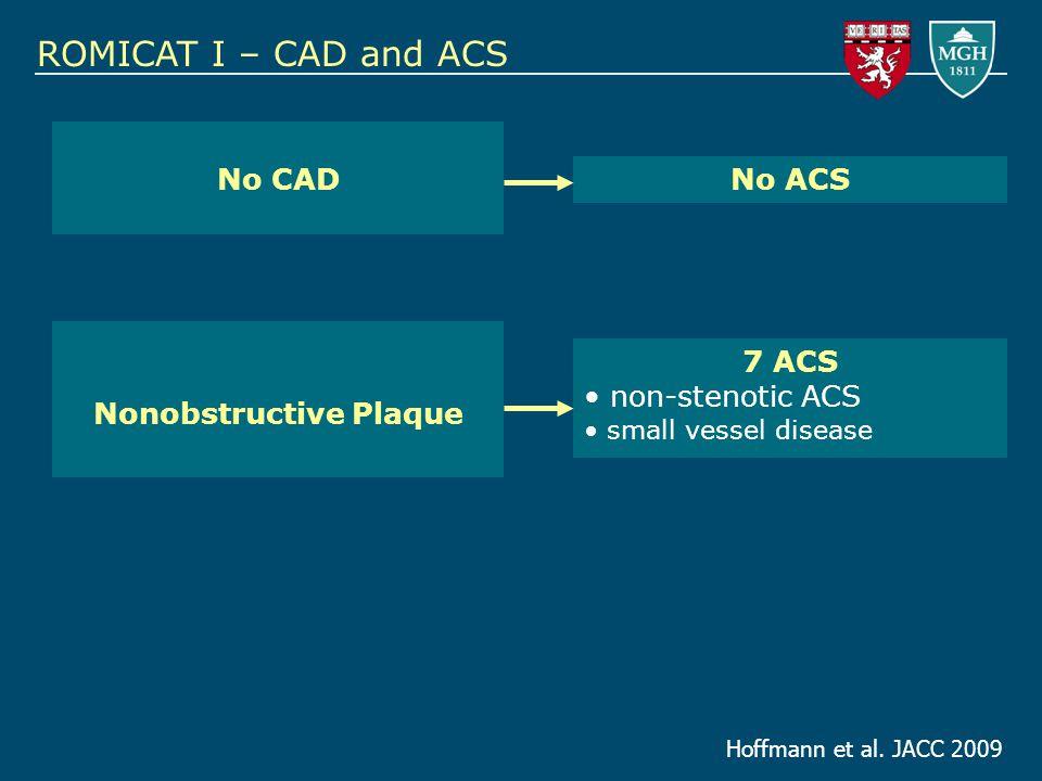 ROMICAT I – CAD and ACS No CAD Nonobstructive Plaque No ACS 7 ACS non-stenotic ACS small vessel disease Hoffmann et al.