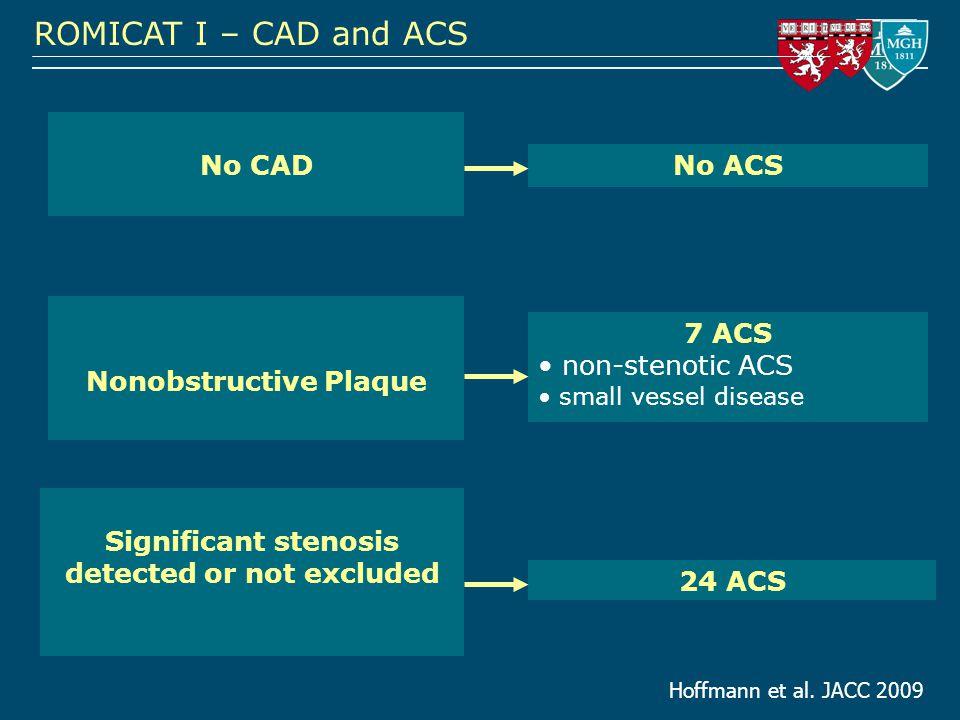 ROMICAT I – CAD and ACS No CAD Nonobstructive Plaque Significant stenosis detected or not excluded No ACS 7 ACS non-stenotic ACS small vessel disease 24 ACS Hoffmann et al.