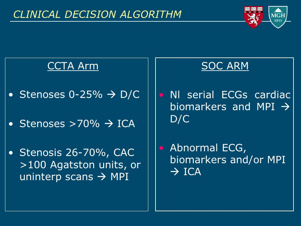 CLINICAL DECISION ALGORITHM CCTA Arm Stenoses 0-25%  D/C Stenoses >70%  ICA Stenosis 26-70%, CAC >100 Agatston units, or uninterp scans  MPI SOC ARM Nl serial ECGs cardiac biomarkers and MPI  D/C Abnormal ECG, biomarkers and/or MPI  ICA