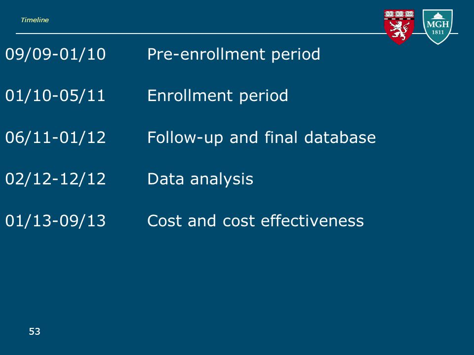 53 Timeline 09/09-01/10 Pre-enrollment period 01/10-05/11 Enrollment period 06/11-01/12 Follow-up and final database 02/12-12/12 Data analysis 01/13-09/13 Cost and cost effectiveness