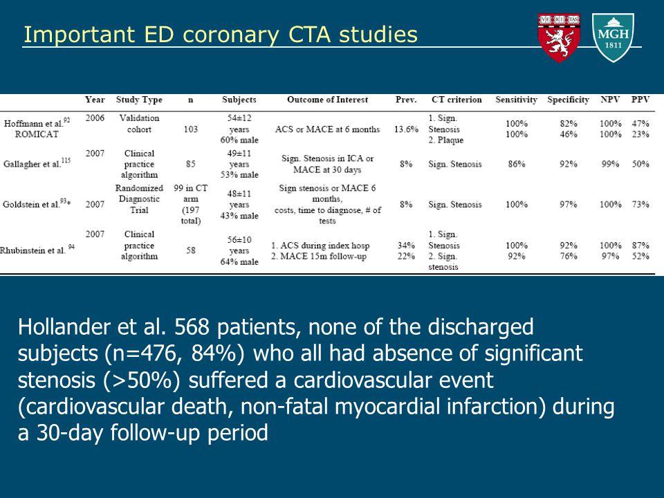 Important ED coronary CTA studies Hollander et al.
