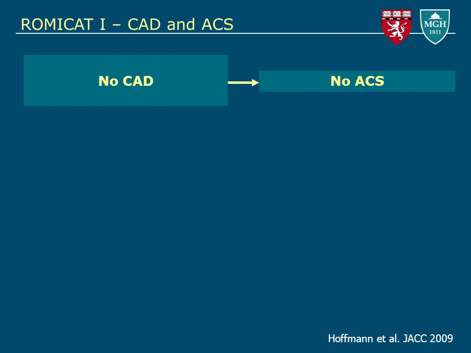 ROMICAT I – CAD and ACS No CAD No ACS Hoffmann et al. JACC 2009