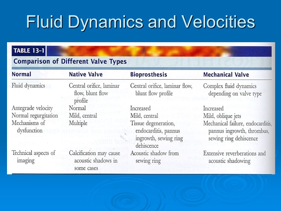 Fluid Dynamics and Velocities